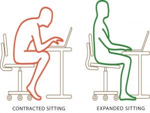 Contracted to Expanded Sitting
